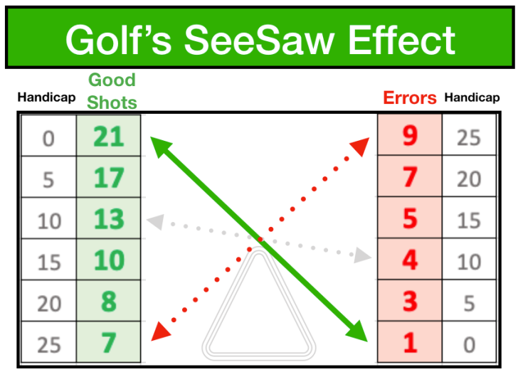 SeeSaw graphic 060420